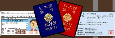 免許証、パスポート、健康保険証、学生証
